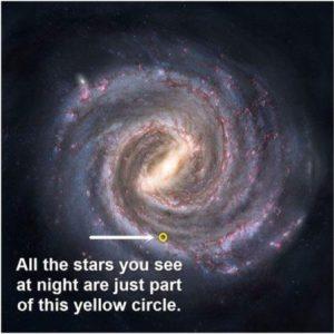 2016-04-16 3 Galaxy-Visible-Stars-450x449
